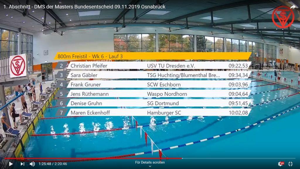 Frank Gruner - Ergebnis über 800m Freistil