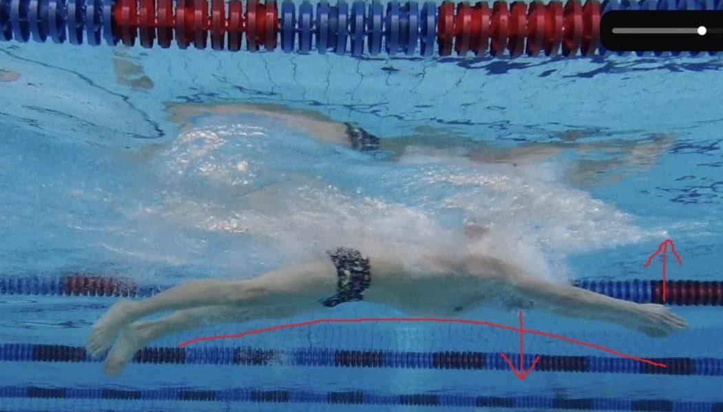 Brust -2: Der Körper bildet keine Linie in der Gleitphase. Arme und Beine sind zu tief. Kopf ist zu hoch
