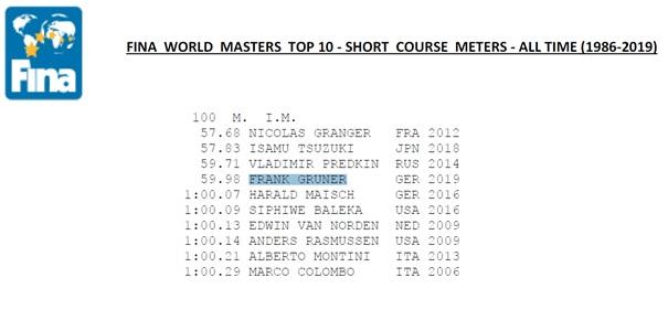Frank Gruner - FINA Weltbestenliste All Time